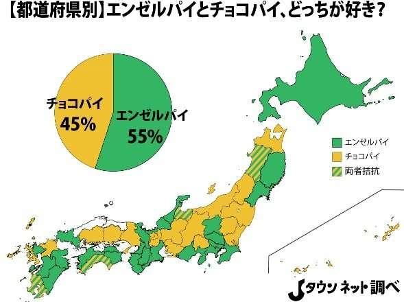 「エンゼルパイVSチョコパイ、どっちが好き?」 全国投票は、予想以上の激戦に!(全文表示) - Jタウン研究所 - Jタウンネット 東京都