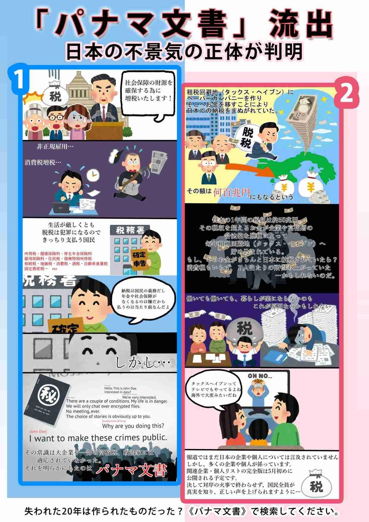 熊本地震で補正予算案編成=住宅確保、生活再建支援で―政府