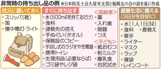 避難用品 3種類準備を 枕元、非常袋、備蓄3日分 - 西日本新聞