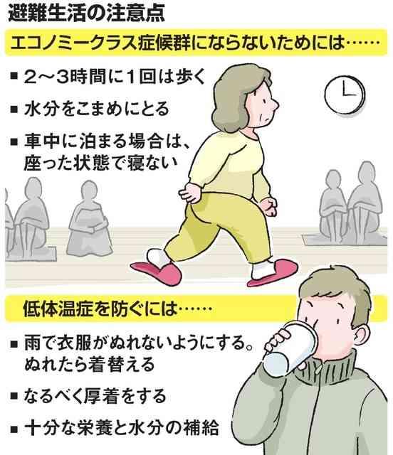 慣れない避難生活、注意点は この時期は低体温症も心配:朝日新聞デジタル