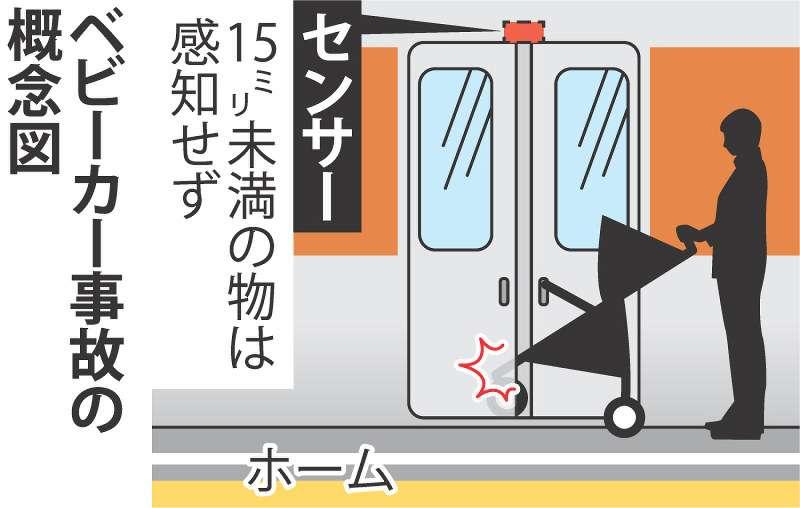 メトロ九段下駅:ベビーカー挟み走行、衝突 けが人なし - 毎日新聞