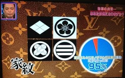 「ルイ・ヴィトン」のモノグラムは日本の家紋をヒントに作られた!   ベイビー情報ツール