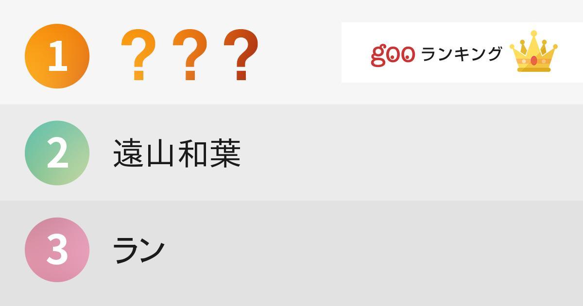 真っ先に思い浮ぶ「関西弁」のアニメキャラランキング - gooランキング