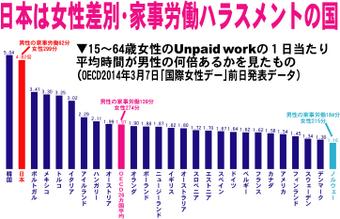 【富山調査】「妻は家」に反対は5割超え「家事や育児の担い手は妻」との回答は約8割