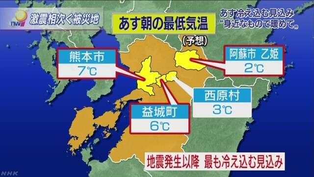 熊本県内 19日朝は冷え込む見込み 寒さ対策を | NHKニュース