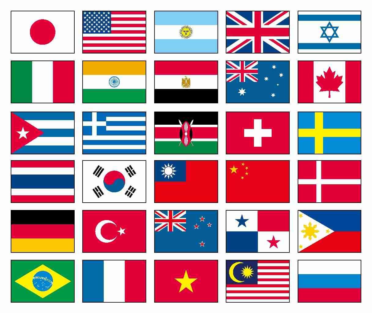 それぞれの国のイメージ