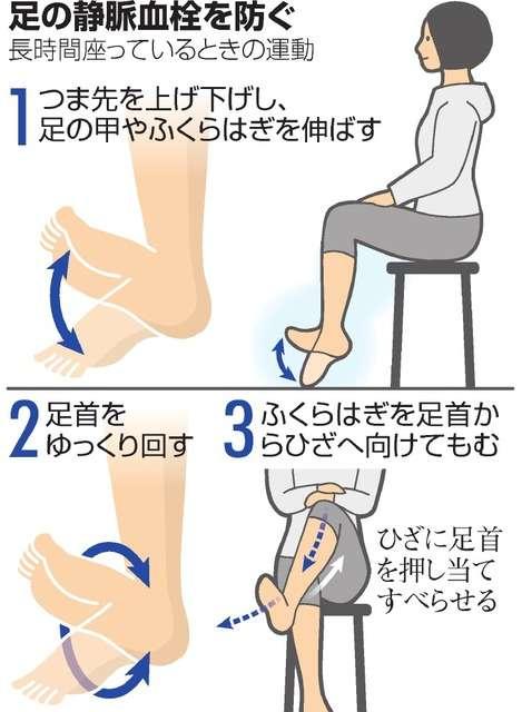 避難生活、健康保つためには 口内ケアや肺塞栓症防止を:朝日新聞デジタル