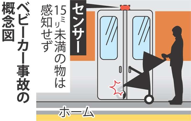 東京メトロ事故:車掌「停車ためらった」 警報音気付き - 毎日新聞