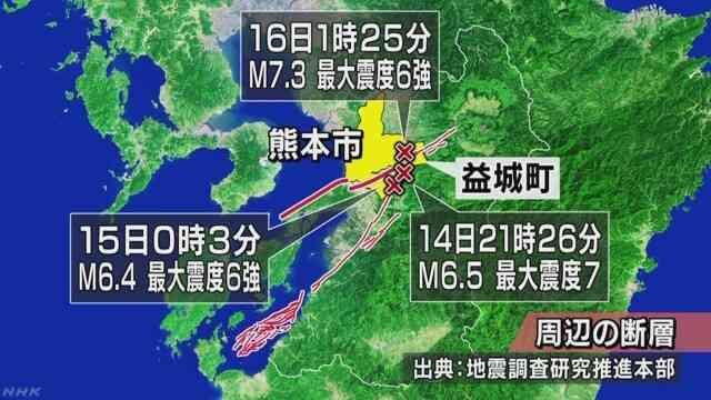 専門家 「別の断層に地震活動が移ったか」