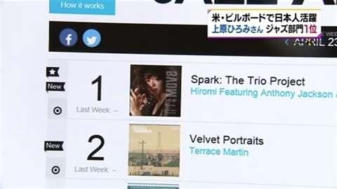 上原ひろみさん、米チャートのジャズアルバム部門で1位:@niftyニュース