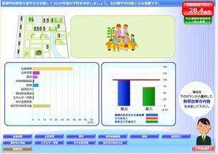 痛いニュース(ノ∀`) : 財務省制作の「2020年までに日本を黒字化するゲーム」が公開…大増税しないと黒字化達成はほぼ困難に - ライブドアブログ
