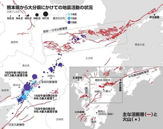 「震源、じわじわと東に」別の活断層に影響の可能性「長期的には南海トラフ巨大地震に影響も」