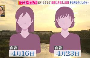栃木ママ友連続自殺 地元でマスコミに漏らした犯人探し開始