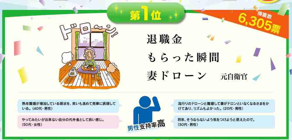 「サラリーマン川柳コンクール」1位は「妻ドローン」 - ITmedia ビジネスオンライン