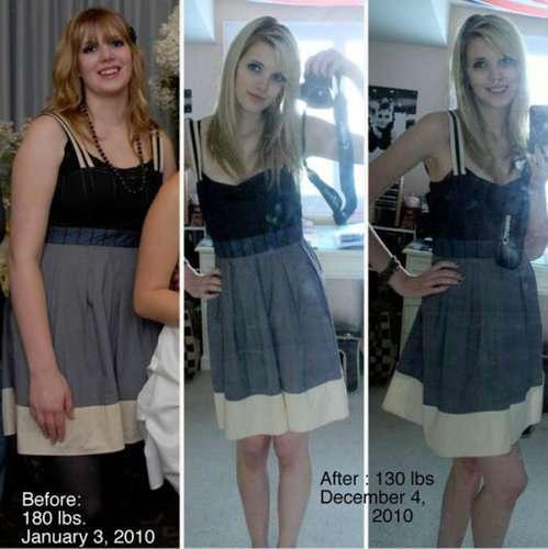 痩せてからどのくらいモテるようになりましたか?