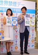 肺の年齢、石田純一は70歳「アイタッ」 東尾理子は18歳  - 芸能社会 - SANSPO.COM(サンスポ)
