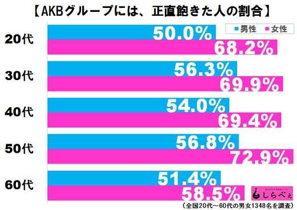 欅坂46ドラマ初主演 CDデビュー3カ月異例の抜てき
