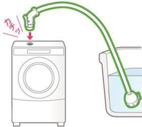 風呂水で洗濯しますか?