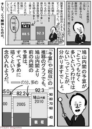 【ポスト舛添要一】人気調査では1位=橋下徹氏、2位に東国原英夫氏