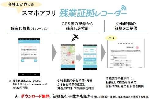 弁護士が示談・裁判に使えるよう設計したアプリ「残業証拠レコーダー」が登場