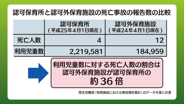 【炎上】堀江貴文が保育士資格廃止・自由競争化を提案して賛否両論が巻き荒れる結果に