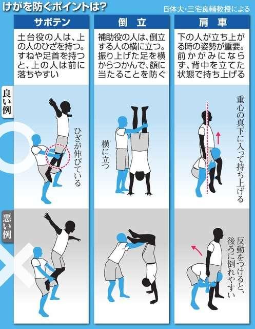 ケガない組み体操、教えて 大技でなくても見栄え:朝日新聞デジタル