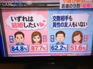 おひとりさま(独身女性)の老後に必要な額は6千万円以上と判明