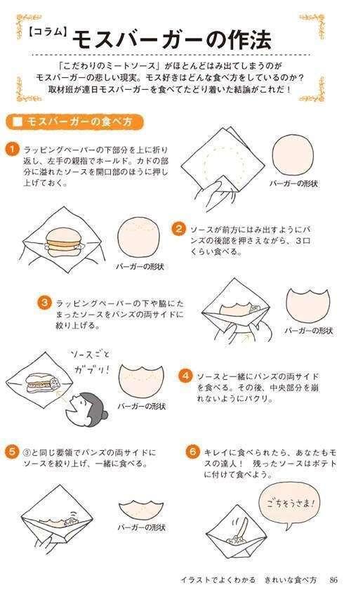 【画像】モスバーガーの正しい食べ方