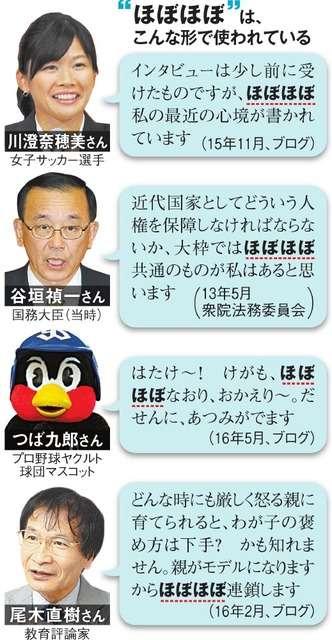 「ほぼほぼ」、ほぼほぼ定着?新表現から見える今とは…:朝日新聞デジタル