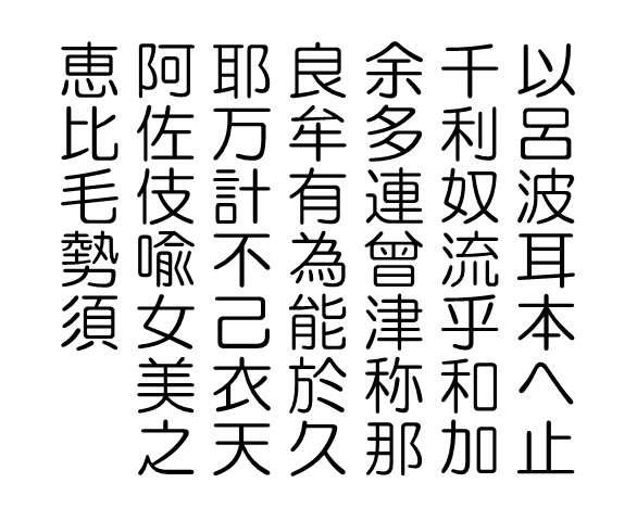 使われ方が変わった日本語