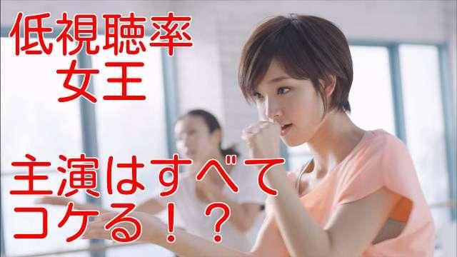 武井咲、視聴率公表に苦言「なんで、世間のみなさまに視聴率をお知らせしなきゃいけないんだろう」