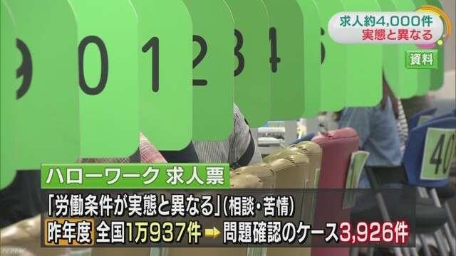 ハローワークの求人票に実態と異なる労働条件 約4000件 | NHKニュース