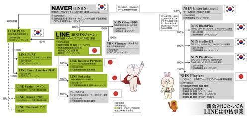 武井壮「プチ整形でCM2本?」百獣の王らしからぬ過去を暴露!