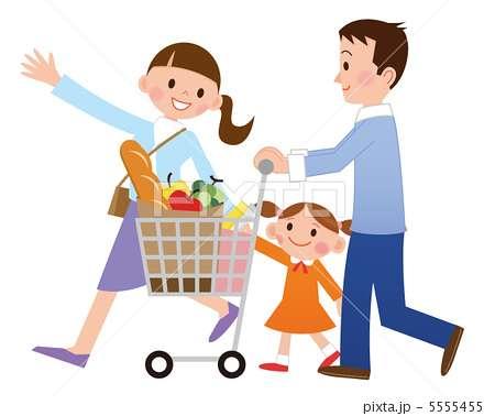 買い物はちょこちょこ買いですか、まとめ買いですか。