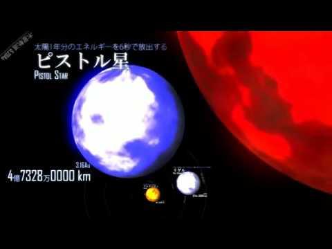 [恒星ヤバイ] 惑星,恒星の大きさ比較 2013 [おおいぬ座VY星よりもヤバイ] - YouTube