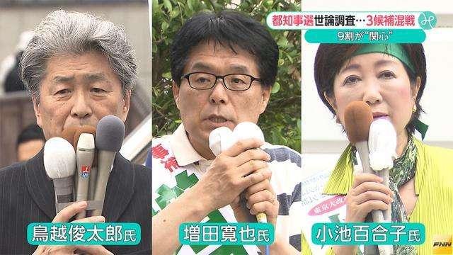 都知事選 3候補による混戦 9割が「関心」 電話世論調査(フジテレビ系(FNN)) - Yahoo!ニュース