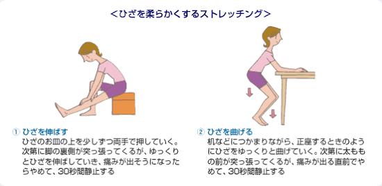 30日間足パカダイエットPART4