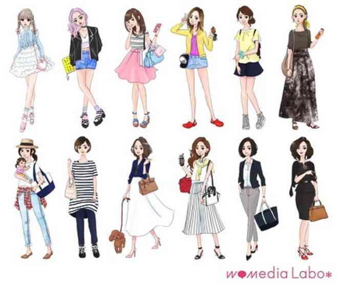 ファッションの歴史を教えてください!