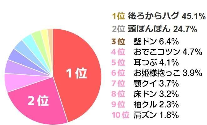 信じられない!月9ドラマ「好きな人がいること」で桐谷美玲と三浦翔平の犯罪行為に視聴者ドン引き