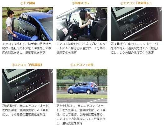 JAFが高温になった車内温度を早く下げる方法を検証 「窓を開けて走ってからエアコンをつける」がベスト