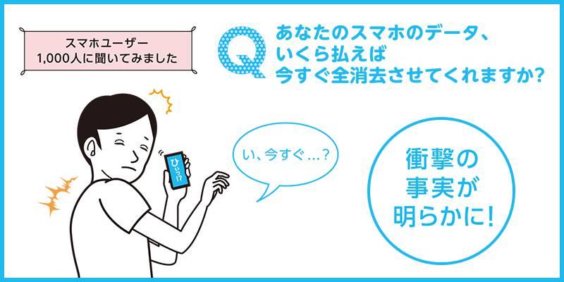 【実録】男女1000人に聞いたスマートフォンに関する調査。ーあなたのスマホのデータ、いくら払えば今すぐ全消去させてくれますか?他ー - SoftBank SELECTION WEB MAGAZINE for Mobile Accessories