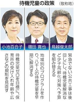 待機児童、2年ぶり増加=保育ニーズ拡大で―東京都