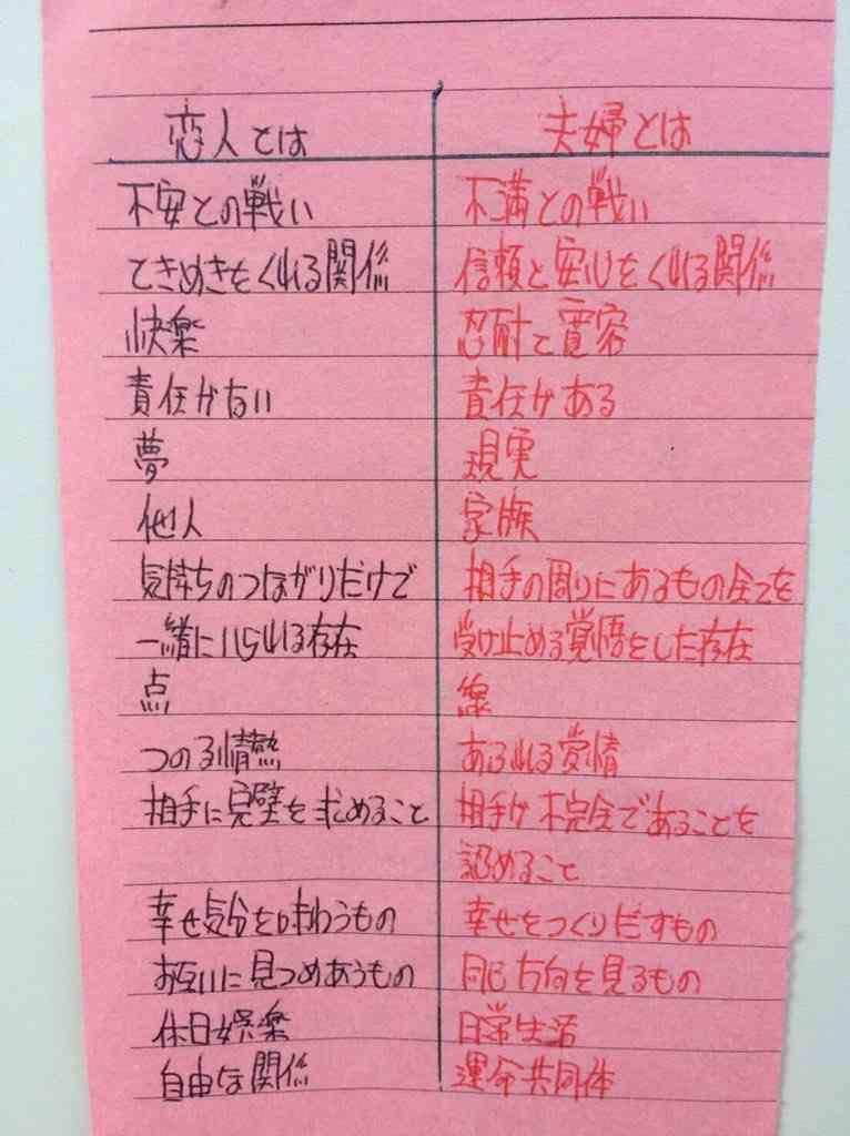 批判殺到!辻希美がサッカー長谷部誠に送った上から目線な結婚生活アドバイス