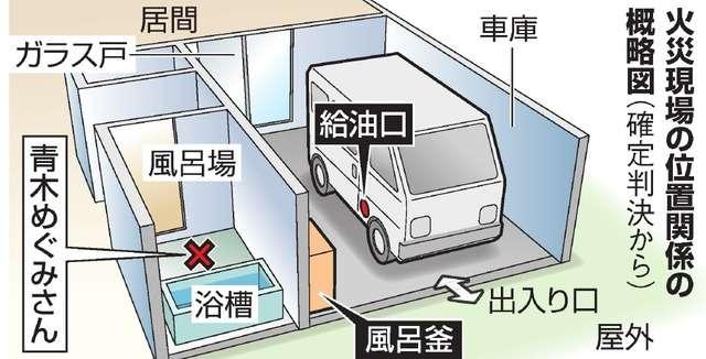 【東住吉再審無罪】娘の死の責任、車メーカーに 青木恵子さんが賠償請求へ