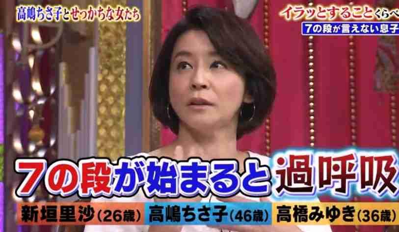 高嶋ちさ子、心療内科で「怒りの数値が高すぎる」の診断受けていた…「徹子の部屋」で告白