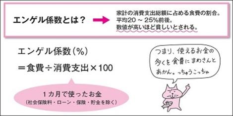 【図解】年収1000万円はお金持ちではない | カルチャー&ライフ | 最新記事 | ニューズウィーク日本版 オフィシャルサイト