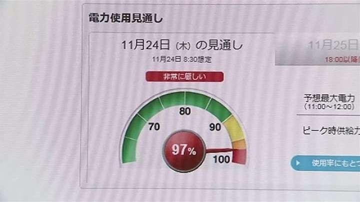 東京電力が節電呼びかけ 電力使用率が95%超