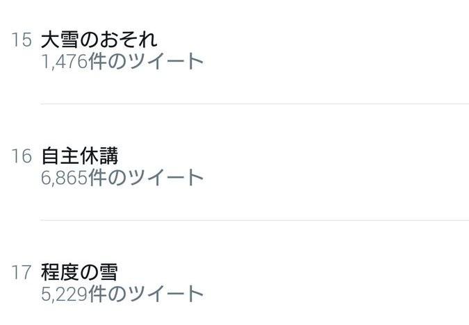雪で「自主休講」ツイート続出 「日本の大学生、大丈夫?」 : J-CASTニュース