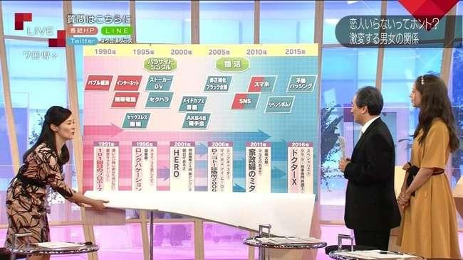 AKB48タイムズ(AKB48まとめ) : 【速報】NHKクロ現の若者の恋愛離れ特集!原因のひとつにAKB48握手会wwwww【NHKクローズアップ現代+】 - livedoor Blog(ブログ)