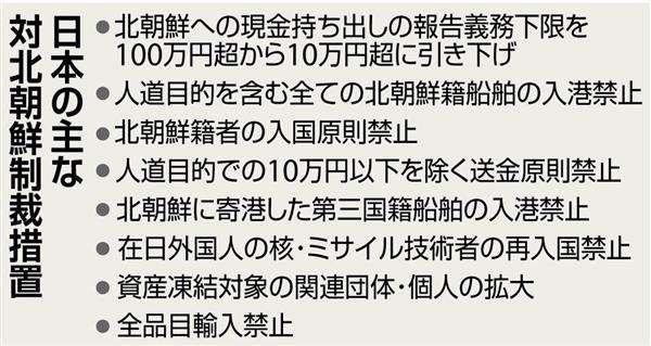 【北朝鮮事情】イトーヨーカ堂とAOKI、中国の総連系工場製衣料を販売 制裁逃れ浮き彫り   - 産経ニュース